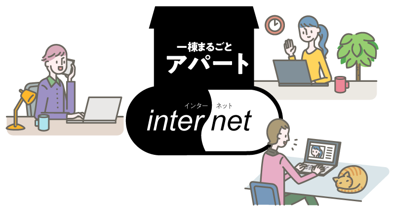 一棟まるごとアパートインターネット